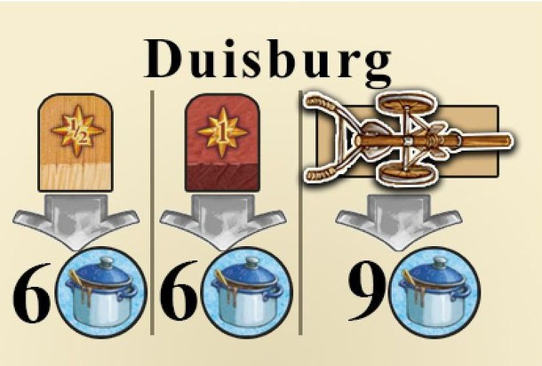 Fields of Arle: New Travel Destination – Duisburg