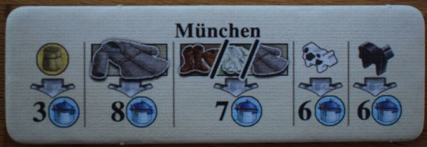 Fields of Arle: New Travel Destination – München